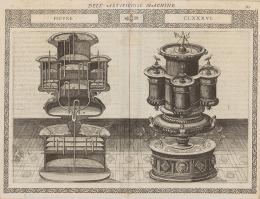 Kupferstich nach Agostino Ramelli (1531-1600), aus: Le diverse et artificiose machine del Capitano Agostino Ramelli, Paris, 1588 27,5 x 36,4 cm Graphische Sammlung ETH Zürich
