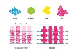 Ausstellungskonzept: Vier Türme vermitteln vier zentrale Begriffe des Desigenprozesses von MVRDV. – © MVRDV